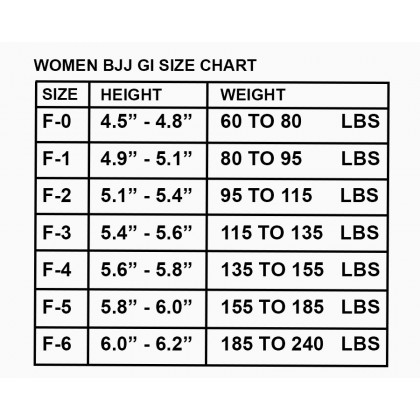 Size Chart for Women Gi's